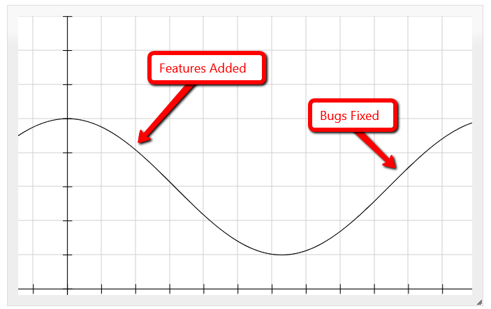 waterfall_bug_flow